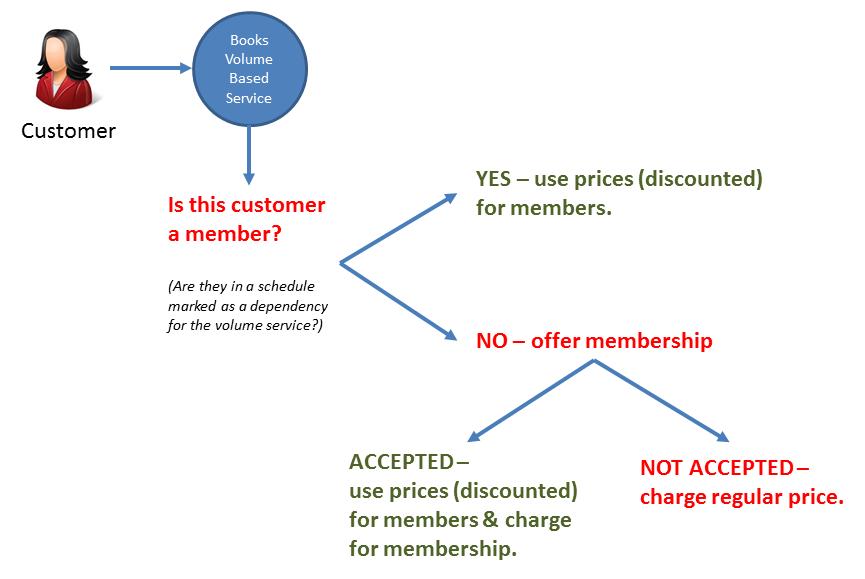membership.png