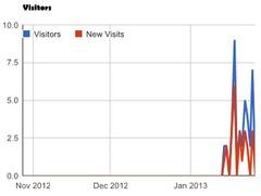 visitors.png